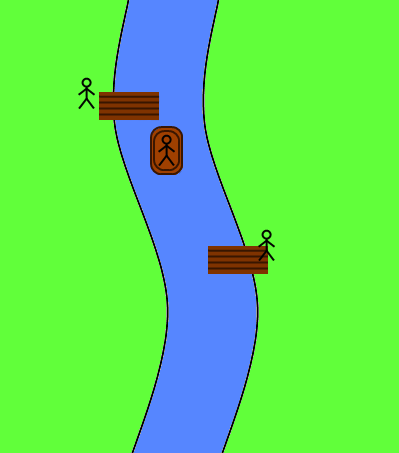 Initial design for crossing a river